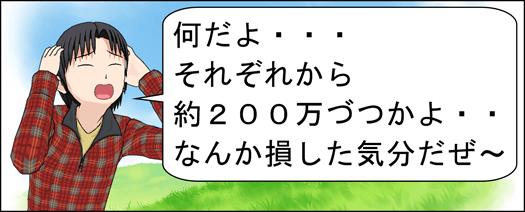 200 (2)