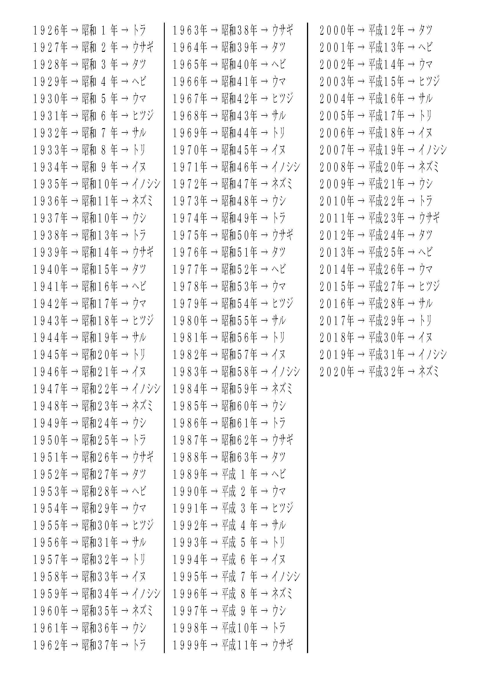 免許証の番号(A4)2