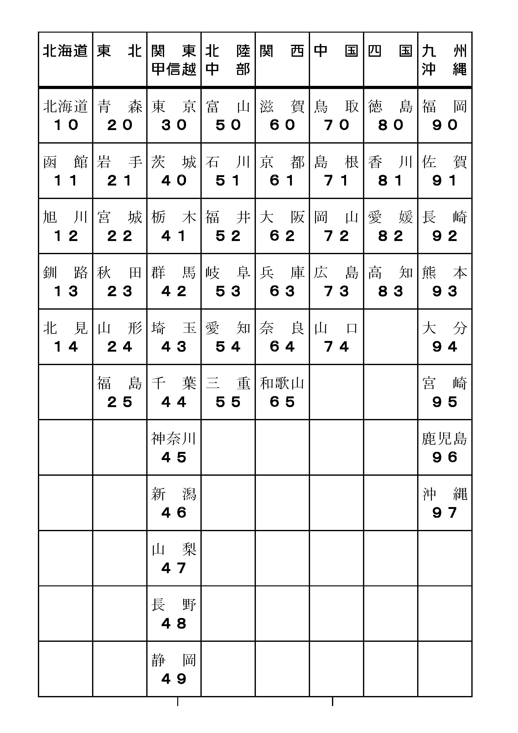 免許証の番号(A4)1